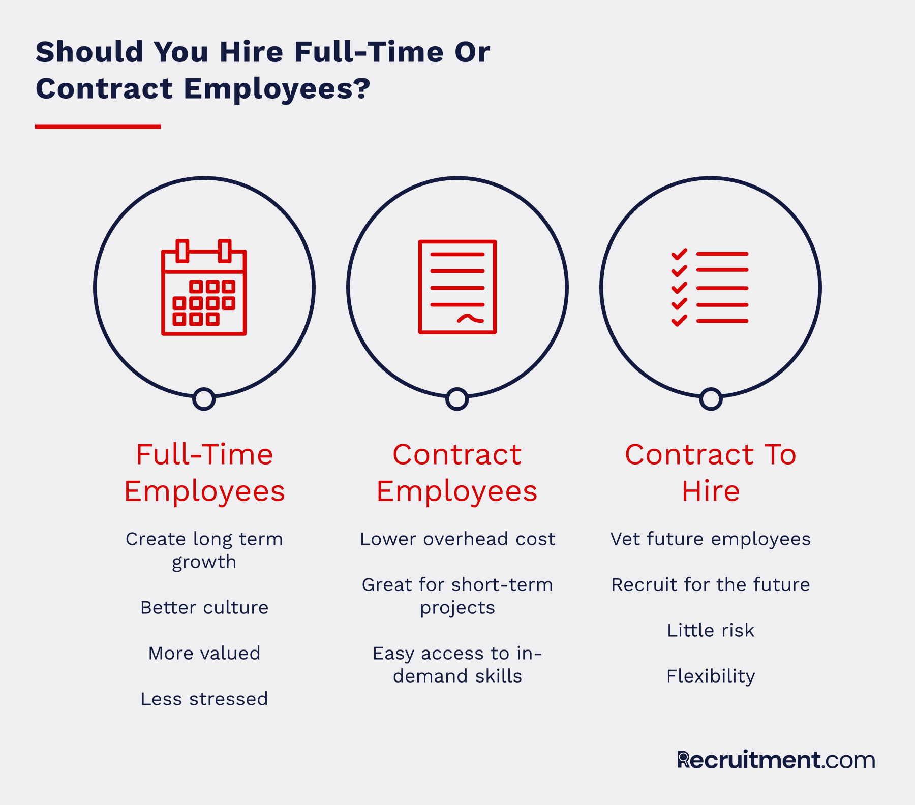 Should you hire full-time or contract employees?