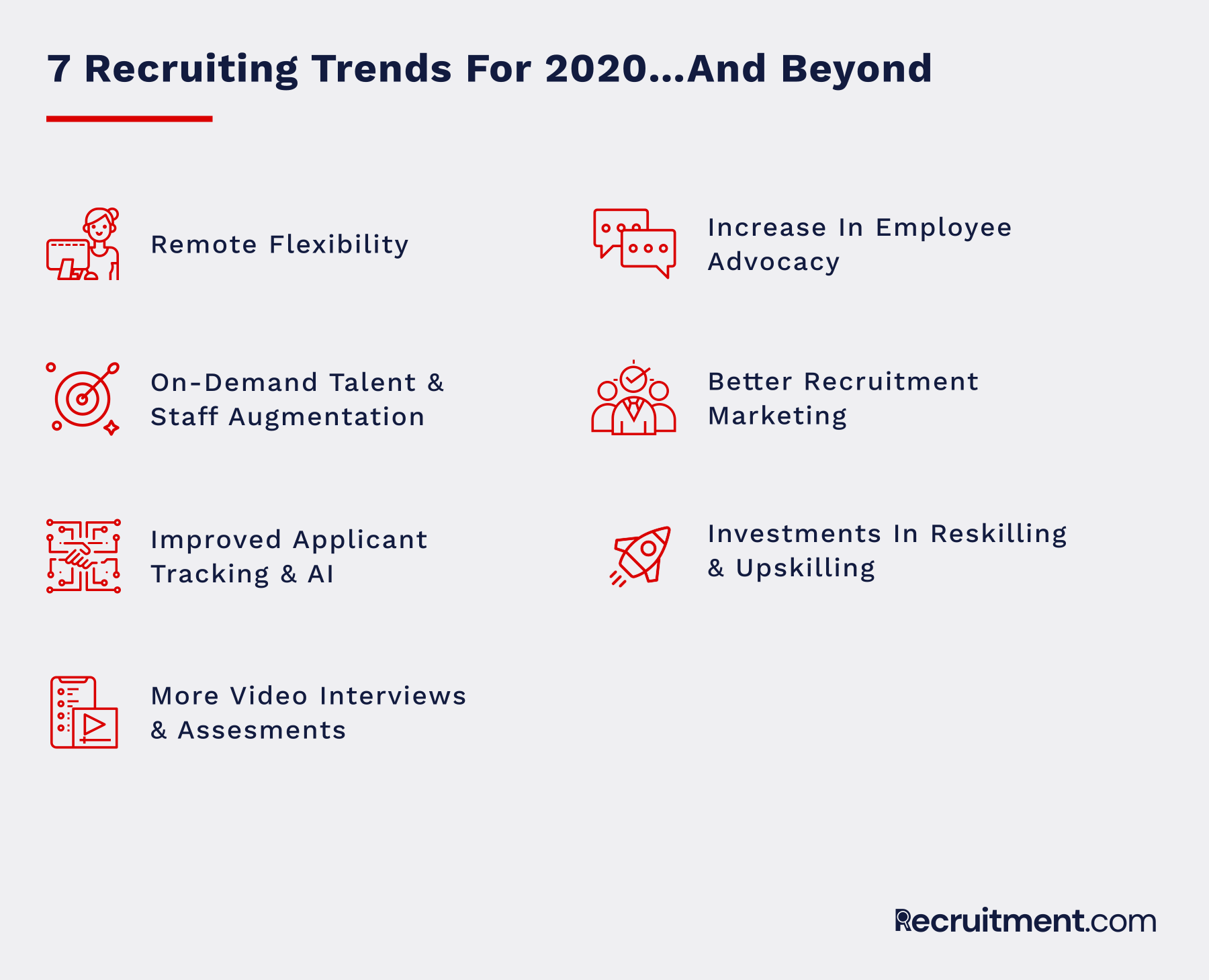 7 Recruiting Trends For 2020... And Beyond