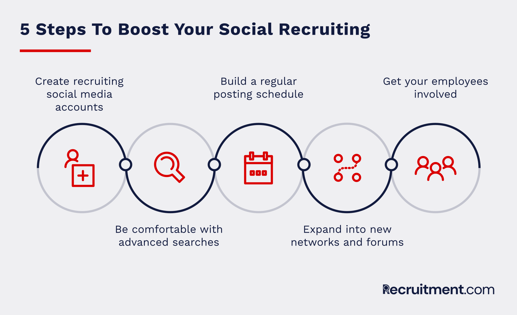 SOCIAL_MEDIA_RECRUITING_INFOGRAPHICS