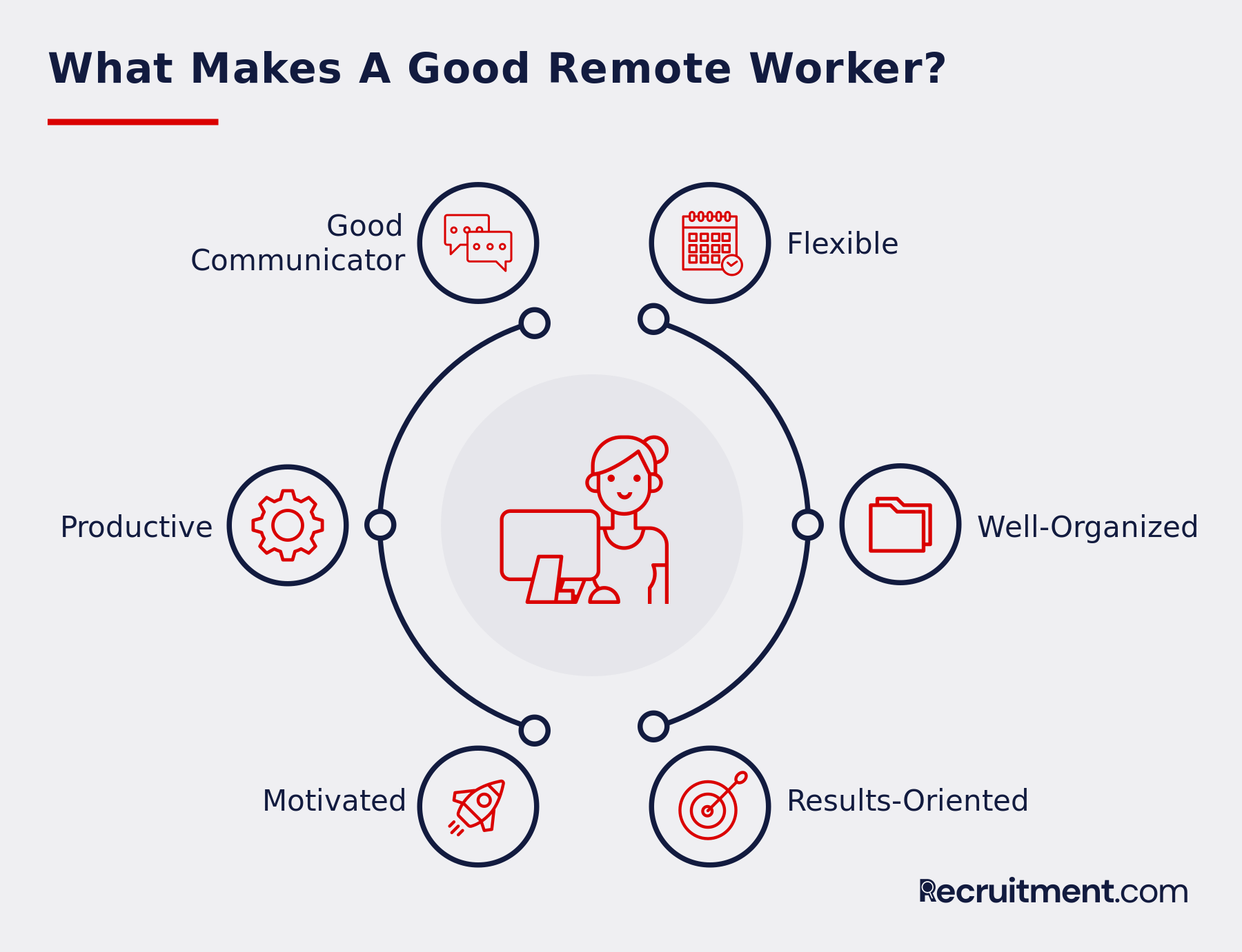 What makes a good remote worker