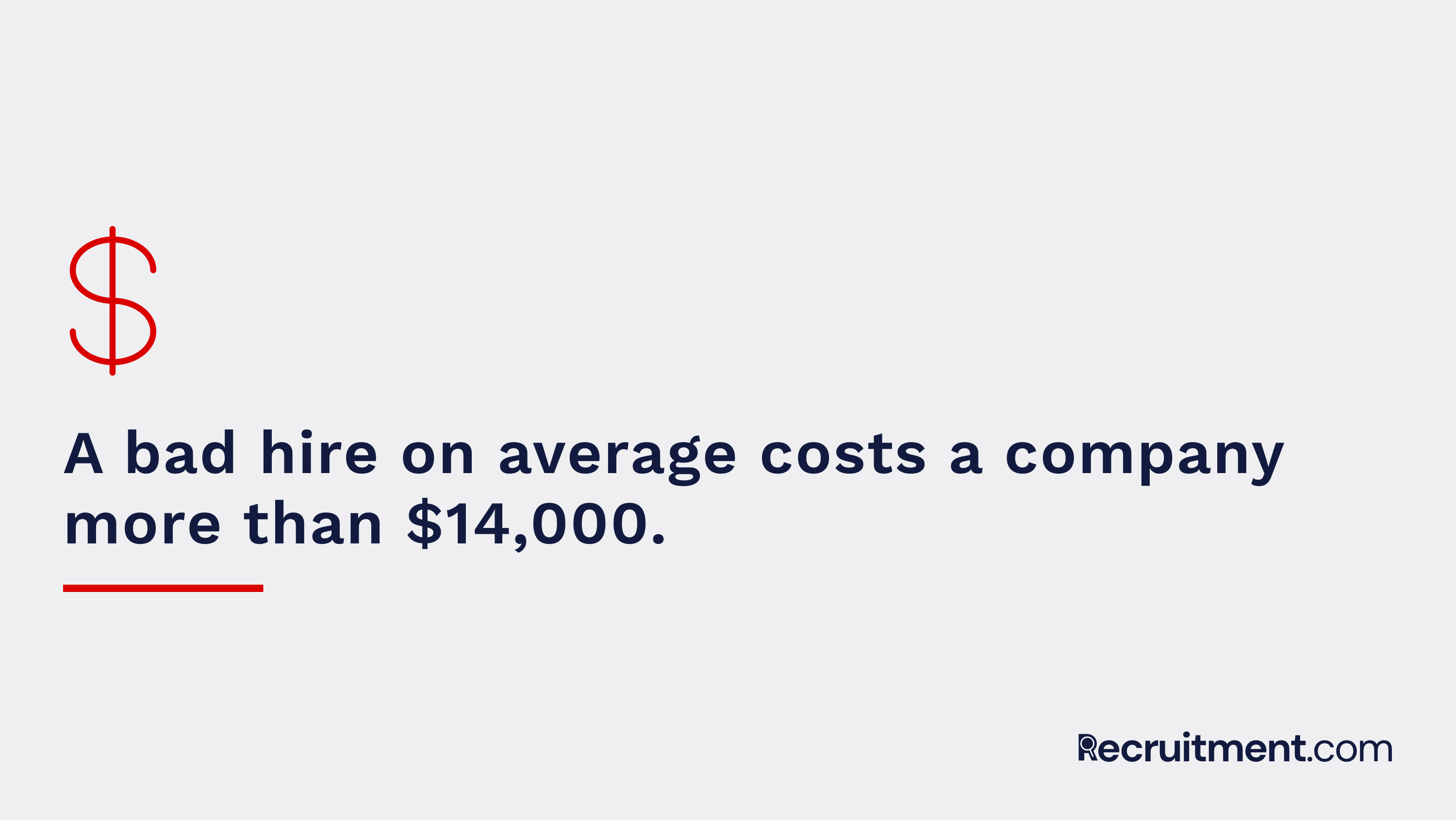 A bad hire can cost companies a lot!